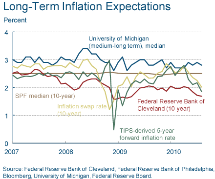 SPF-inflation.png