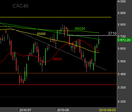 CAC-40-030910.png