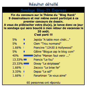 R--sultat-concours-Blog-RANK.png
