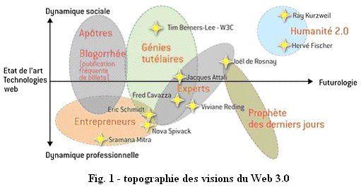 web-cube-fig1