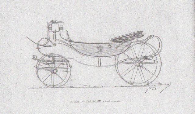 "Catalogue de Henry Binder en lien avec l'article ""Binder à Paris Henry Binder"""