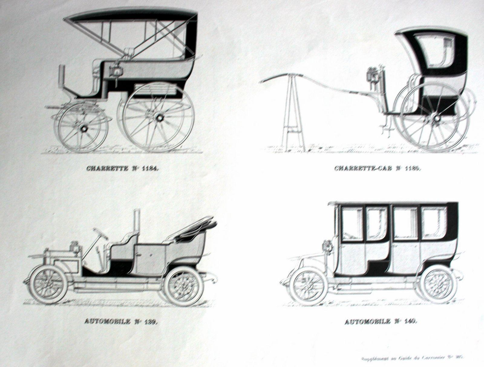 """Album en lien avec l'article """"carrosserie hippomobile et premières automobiles:une histoire commune"""""""