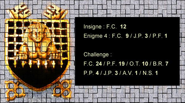 Challenge tableau 04