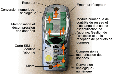 Telephone_mobile.png