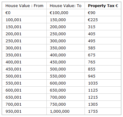 Property-tax.png