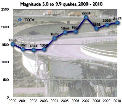 Number_Of_Earthquakes.jpg