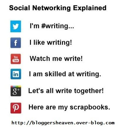 Differences and benefits among Twitter, Google+, Facebook