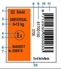 norme européenne orange